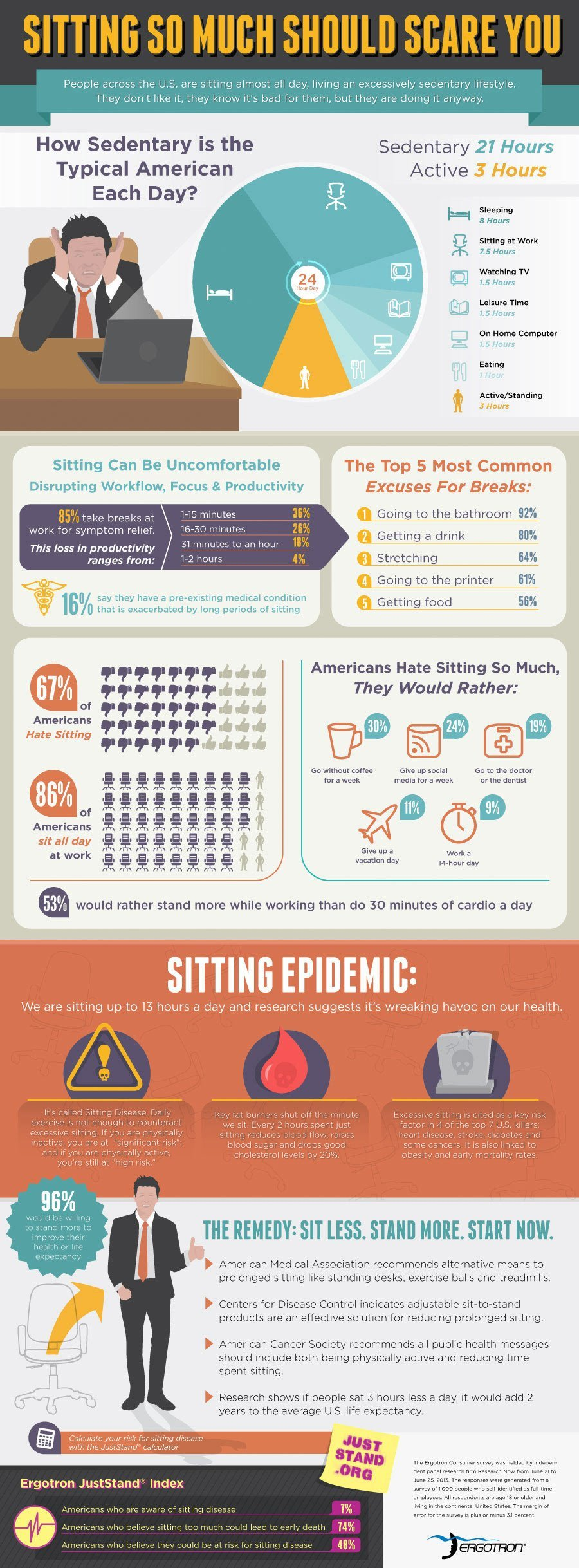 Sedentary Behavior Infographic