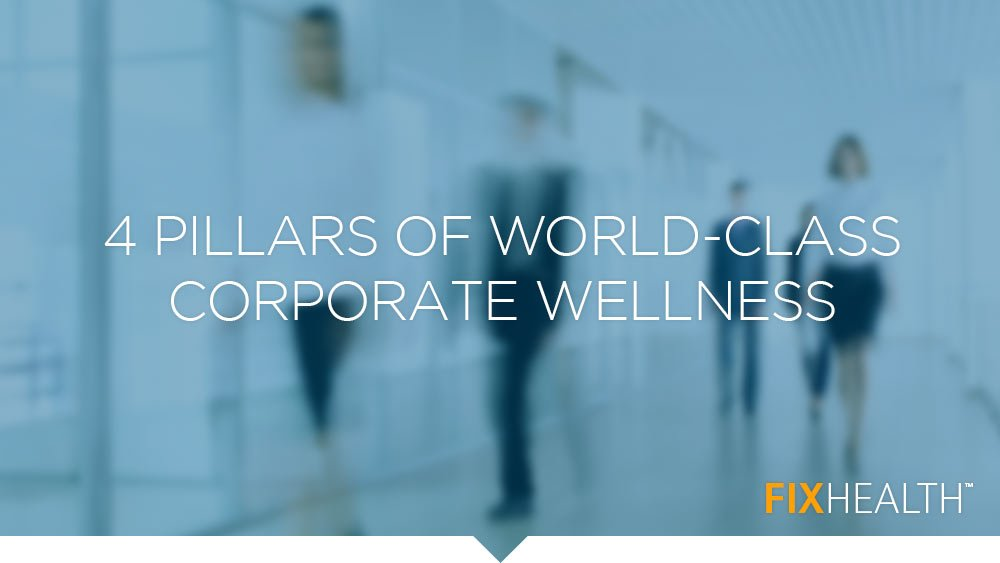 4 Pillars of World-Class Corporate Wellness
